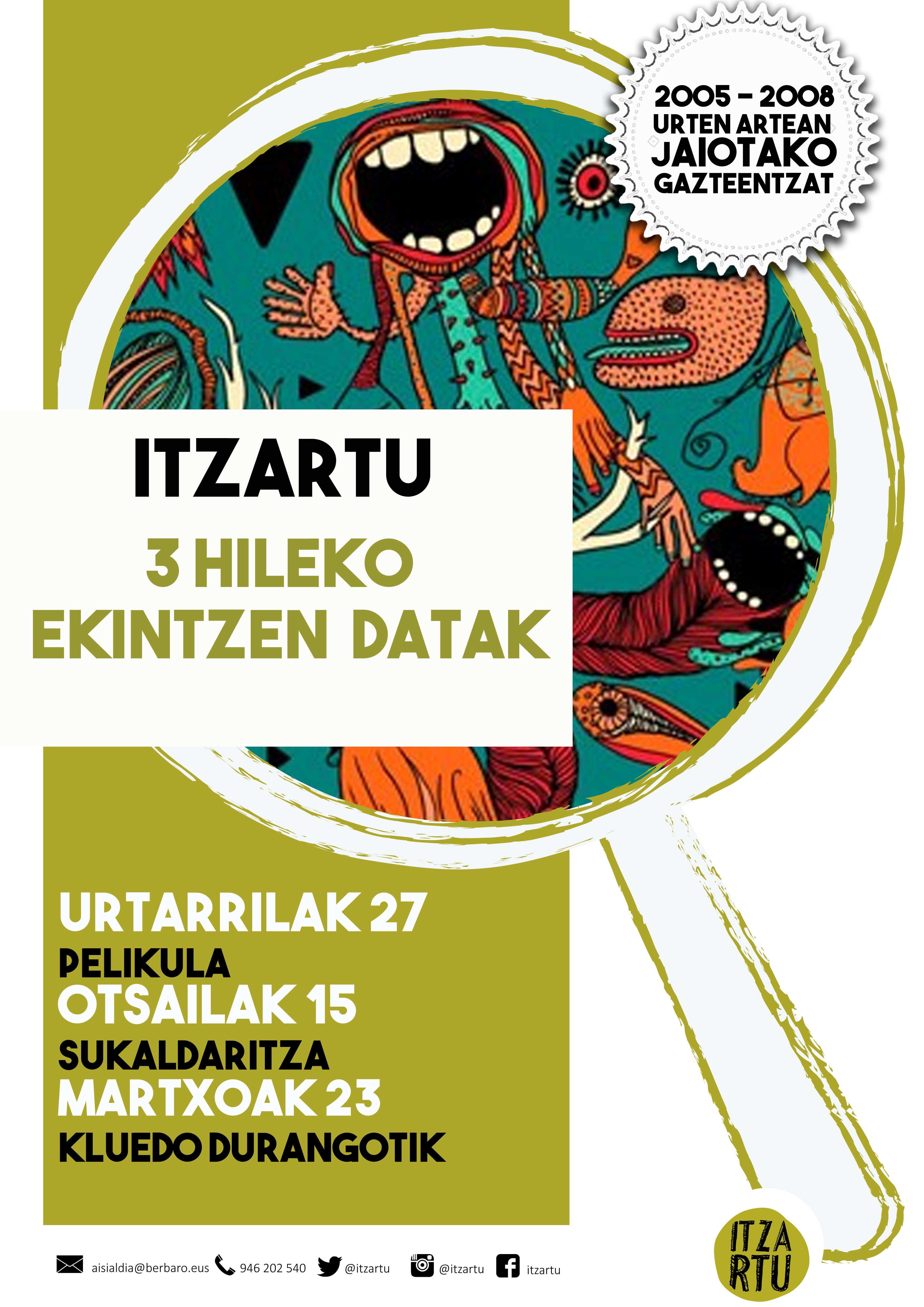ITZARTU